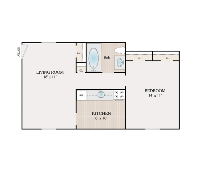 Riverloft Apartments: Longview Gardens Apartments For Rent In